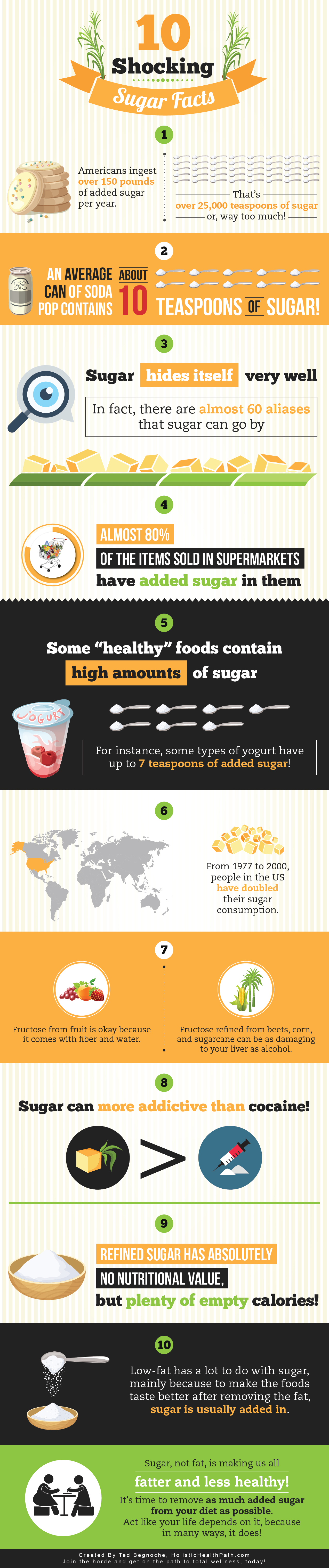 10 Shocking Sugar Facts